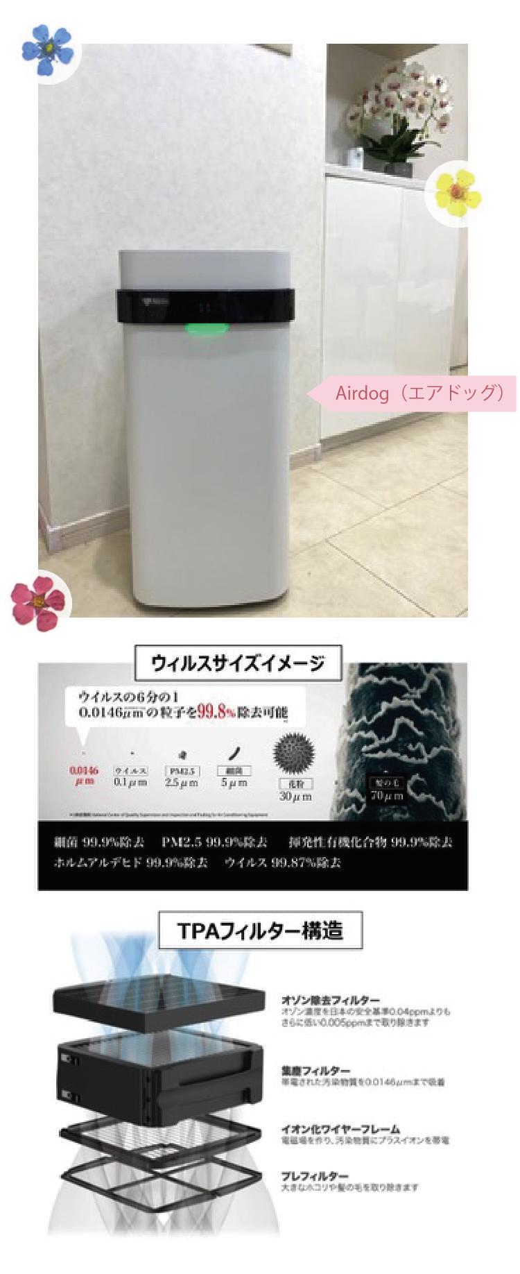 エアドッグ 空気 清浄 機